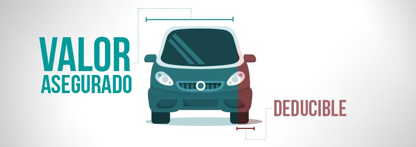 ¿Cómo se calcula el deducible de un seguro de Auto?